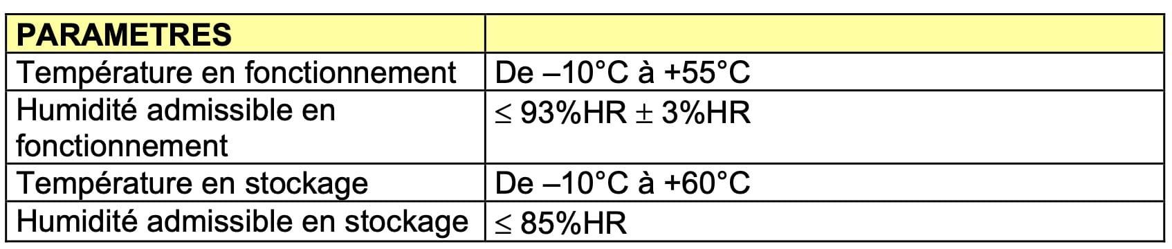 caracteristiques-climatiques-indicateur-action-radio