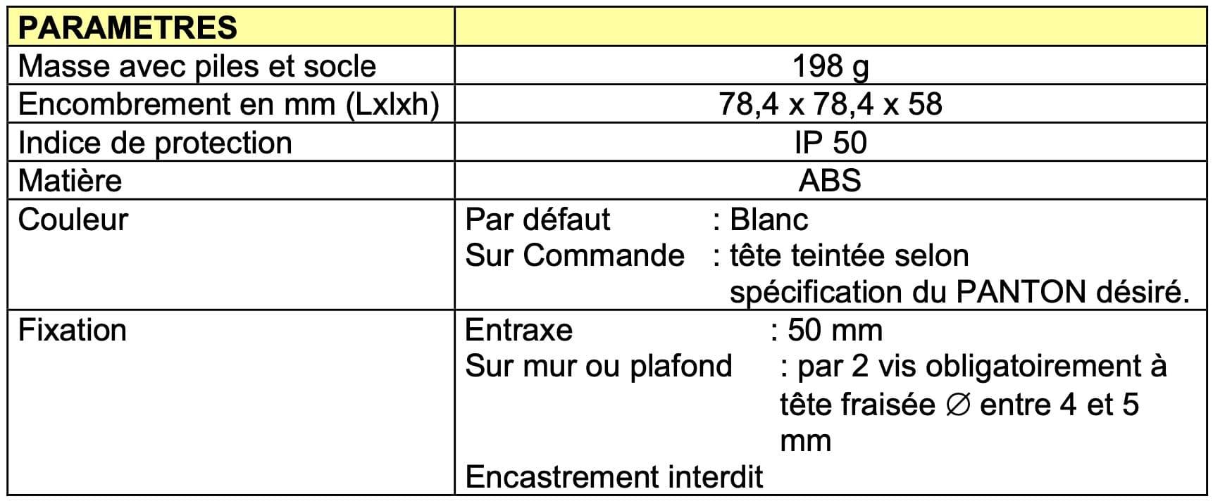 caracteristiques-mecaniques-indicateur-action-radio